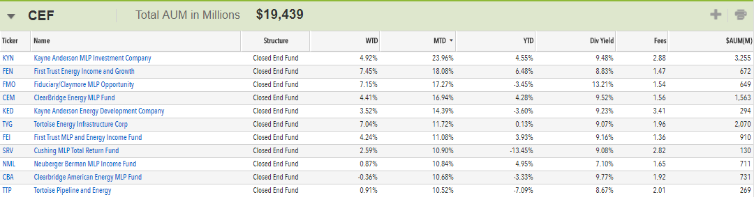 MLP Closed End Funds